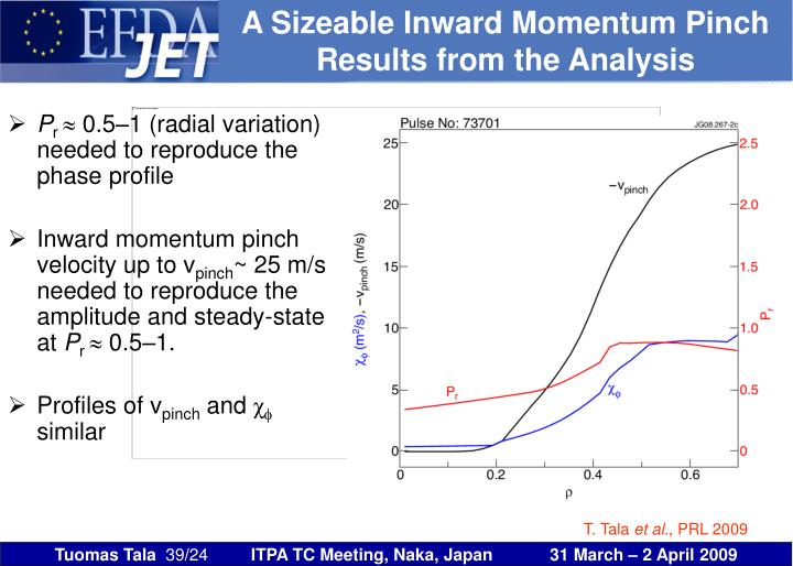 A Sizeable Inward Momentum Pinch Results from the Analysis