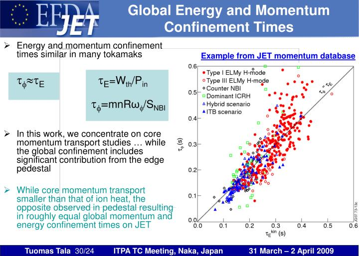 Global Energy and Momentum Confinement Times