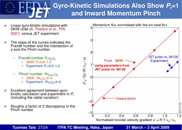 Gyro-Kinetic Simulations Also Show