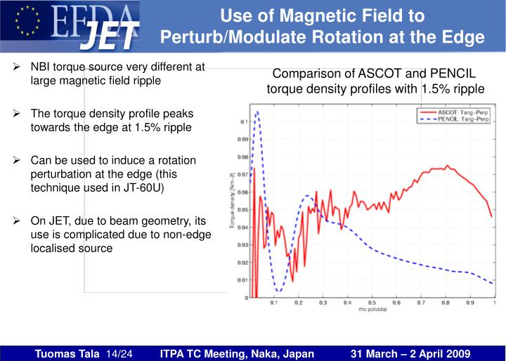 Use of Magnetic Field to Perturb/Modulate Rotation at the Edge