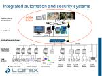 integrated automation and security systems