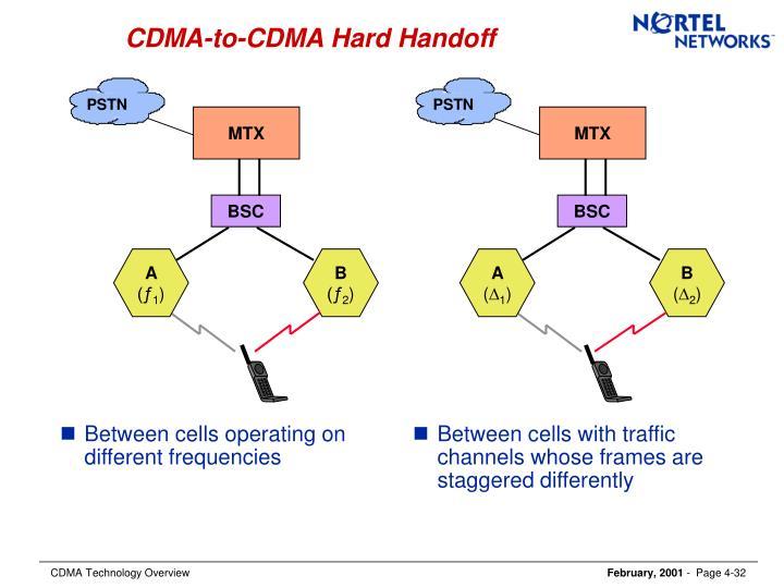 CDMA-to-CDMA Hard Handoff