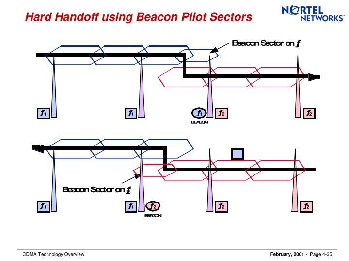 Hard Handoff using Beacon Pilot Sectors
