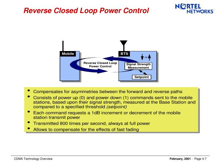 Reverse Closed Loop Power Control