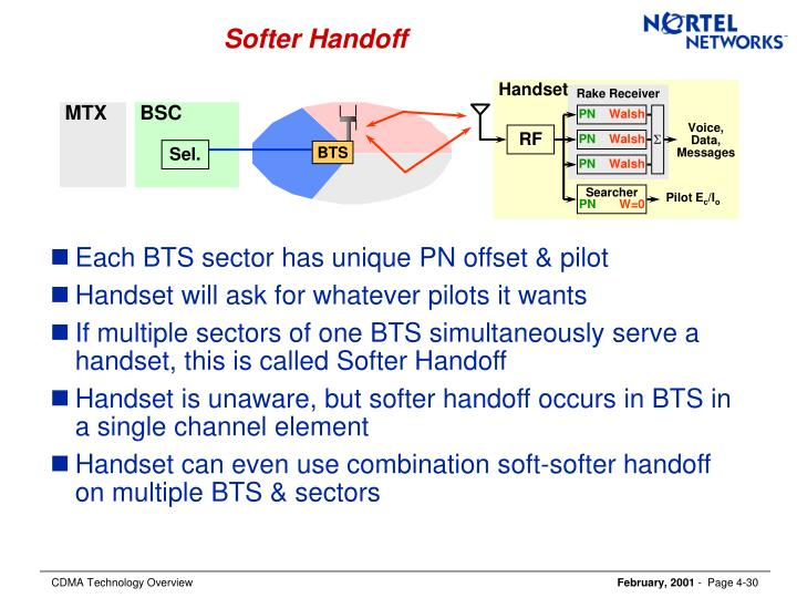 Softer Handoff