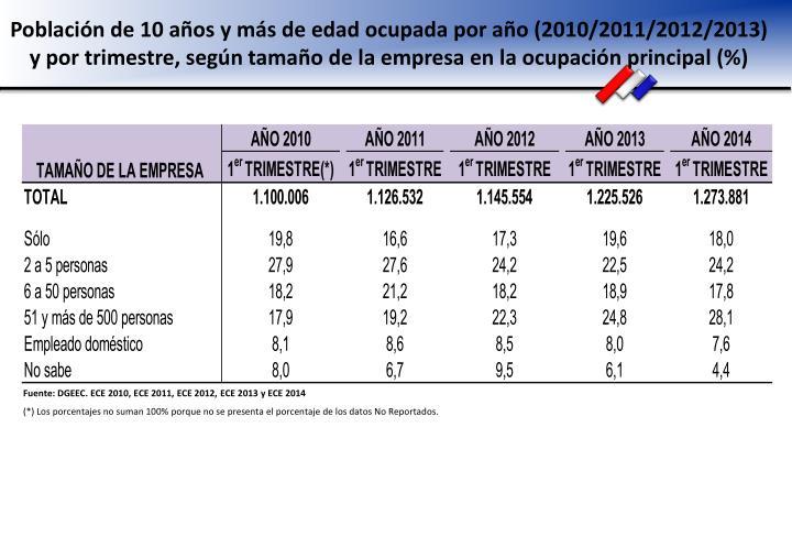 Población de 10 años y más de edad ocupada por año (2010/2011/2012/2013) y por trimestre, según tamaño de la empresa en la ocupación principal (%)