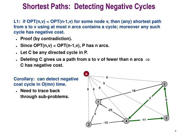 Shortest Paths:  Detecting Negative Cycles