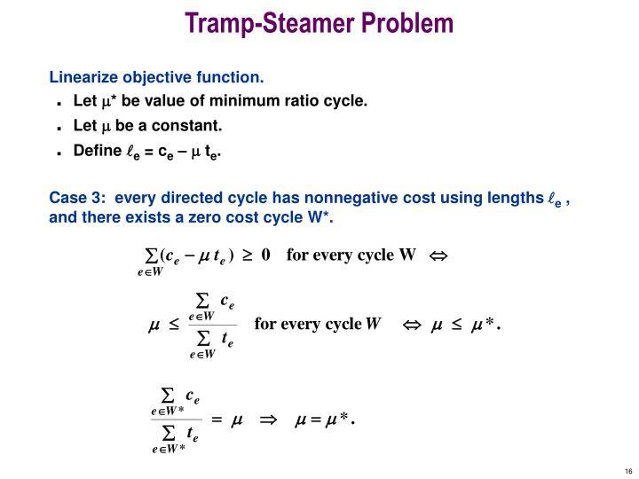 Tramp-Steamer Problem