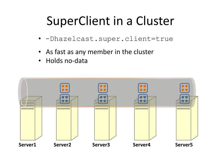 SuperClient in a Cluster