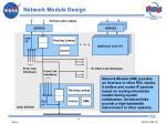 network module design