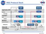 rsc protocol stack