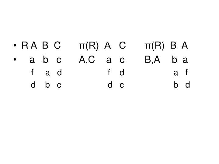 R A  B  C