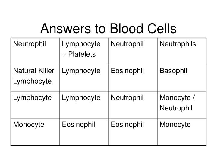 Answers to Blood Cells
