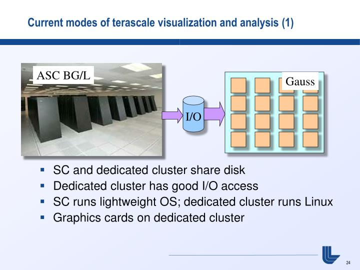 SC and dedicated cluster share disk