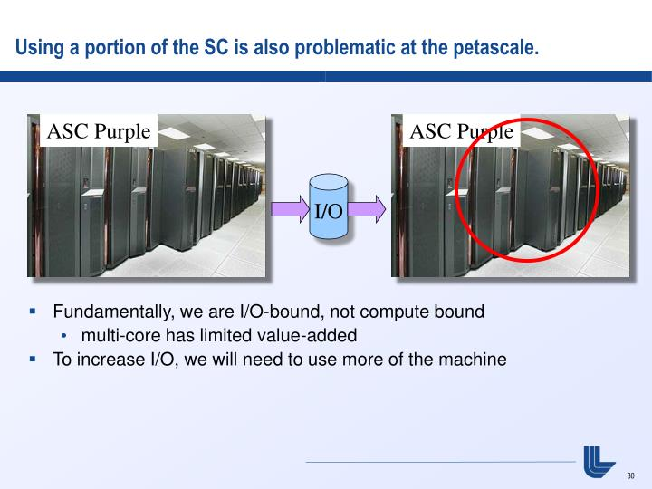 Using a portion of the SC is also problematic at the petascale.