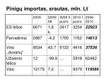 pinig importas srautas mln lt