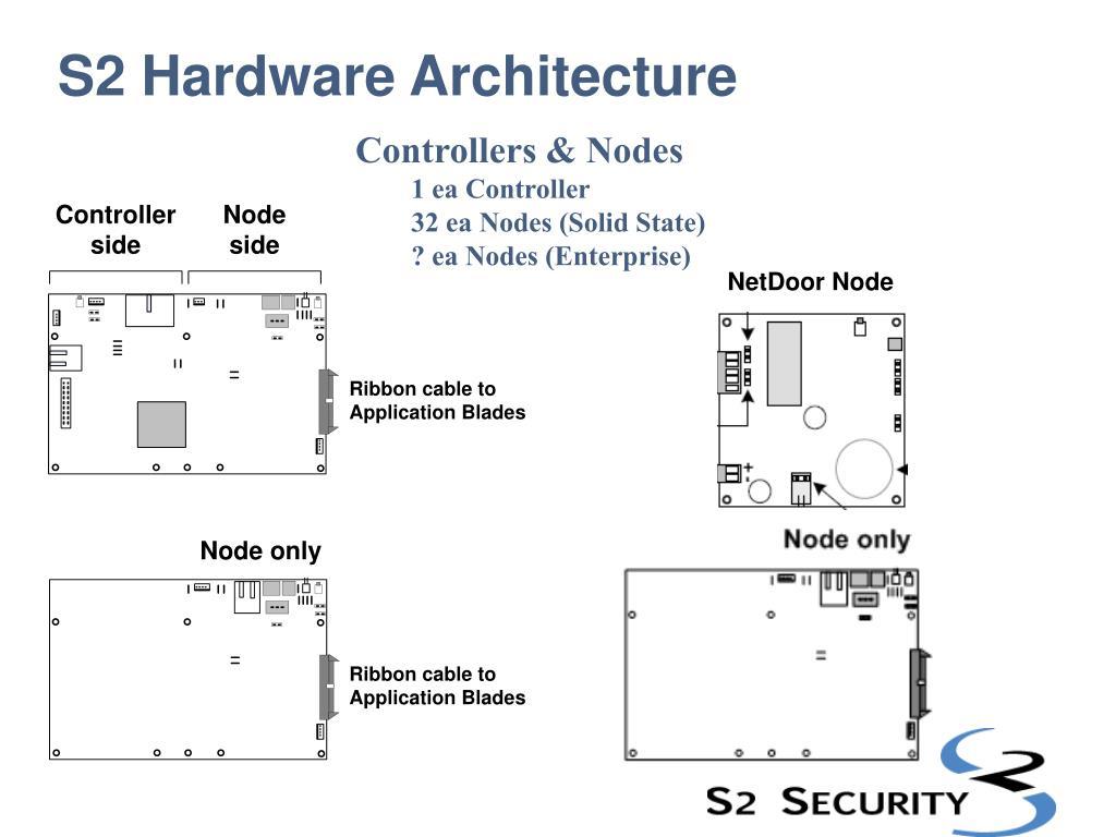 S2 Access Control Blade Wiring Diagram - Wiring Diagram