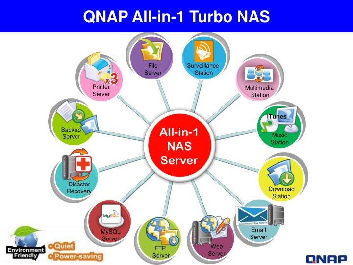 QNAP All-in-1 Turbo NAS