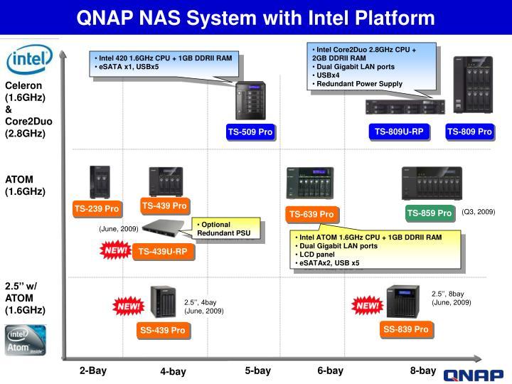 QNAP NAS System with Intel Platform