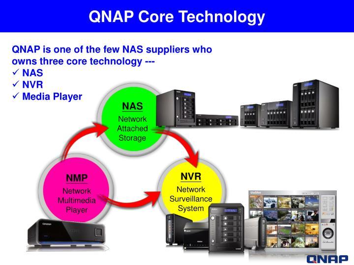 QNAP Core Technology