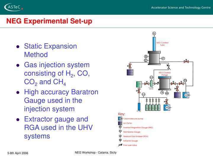Neg experimental set up