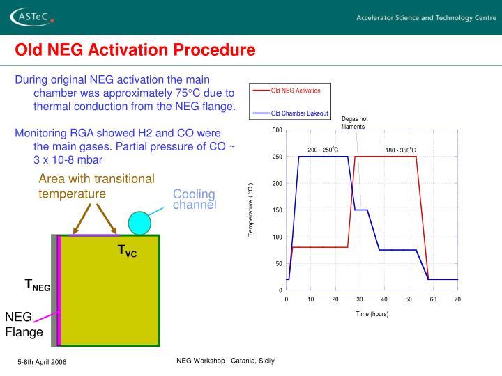 Old NEG Activation Procedure