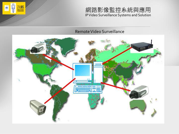 網路影像監控系統與應用
