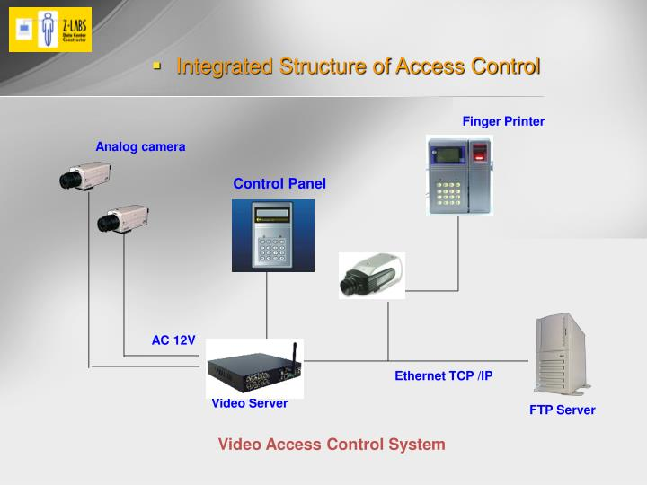 Integrated Structure of Access Control