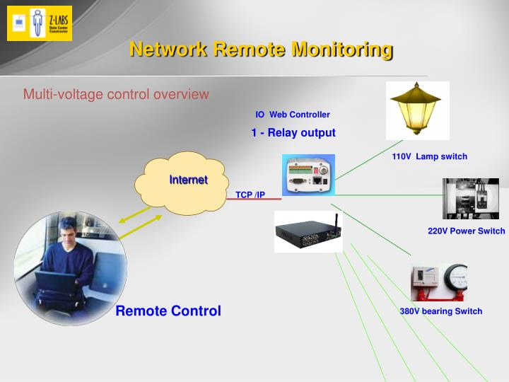 Network Remote Monitoring