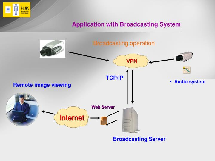 Application with Broadcasting System