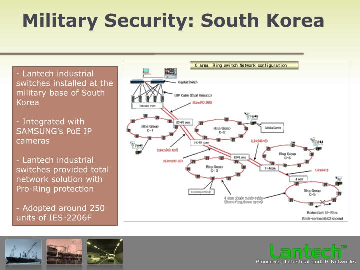 Military Security: