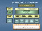 az nsrk nft ii c lrendszere