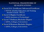 national framework of qualifications1
