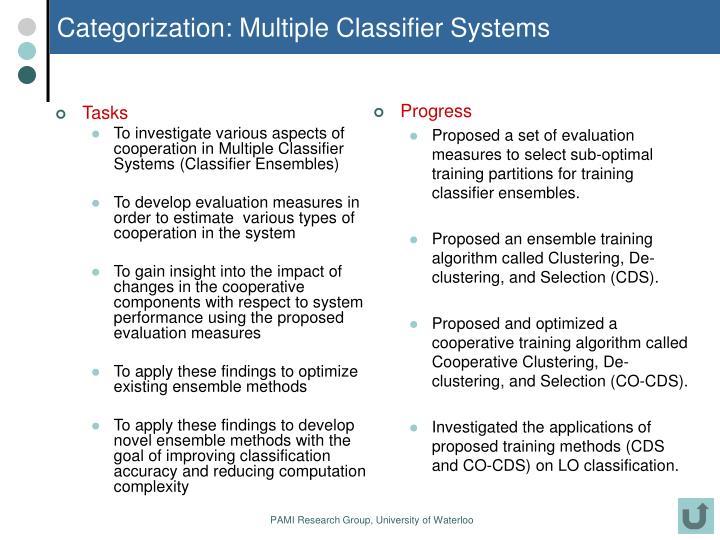 Categorization: Multiple Classifier Systems