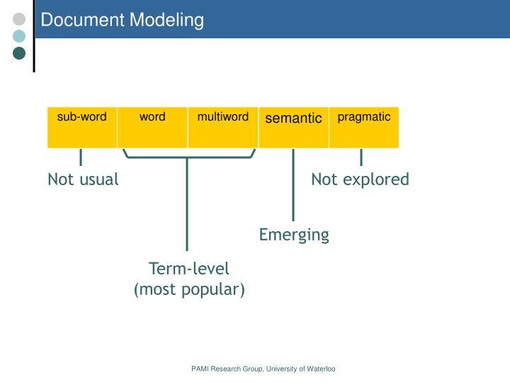 Document Modeling