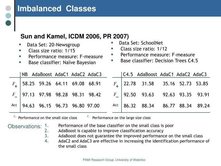Imbalanced  Classes
