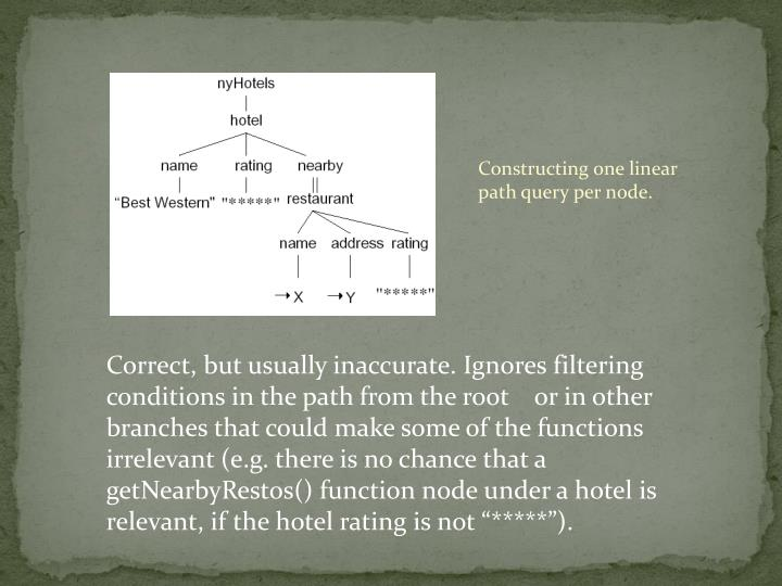 """Correct, but usually inaccurate. Ignores filtering conditions in the path from the root    or in other branches that could make some of the functions irrelevant (e.g. there is no chance that a getNearbyRestos() function node under a hotel is relevant, if the hotel rating is not """"*****"""")."""