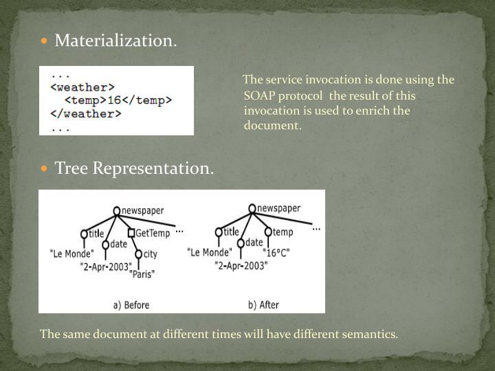 Materialization.