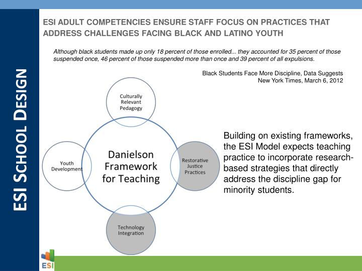 ESI ADULT COMPETENCIES ENSURE STAFF FOCUS ON PRACTICES THAT ADDRESS CHALLENGES FACING BLACK AND LATINO YOUTH