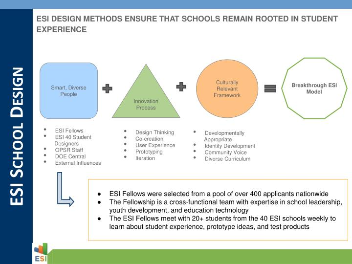 ESI DESIGN METHODS ENSURE THAT SCHOOLS REMAIN ROOTED IN STUDENT EXPERIENCE
