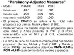 parsimony adjusted measures