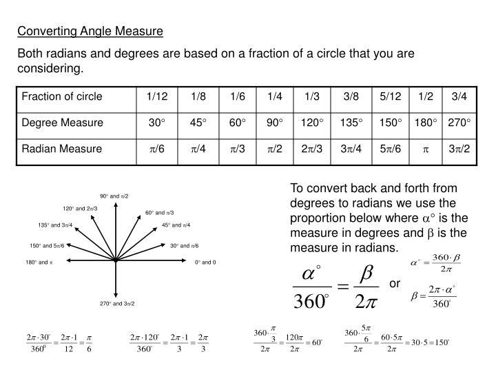 Converting Angle Measure