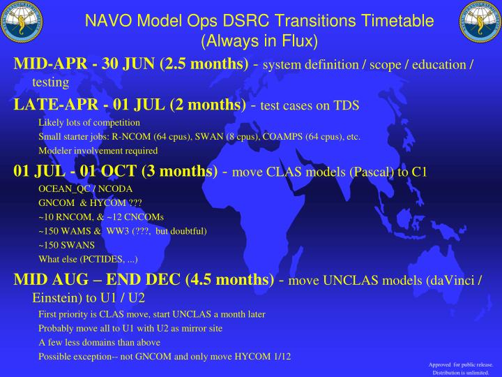 NAVO Model Ops DSRC Transitions Timetable