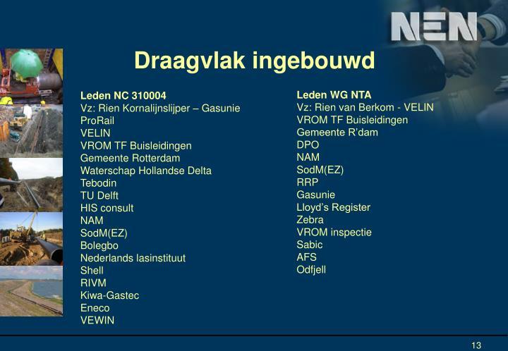 Leden NC 310004