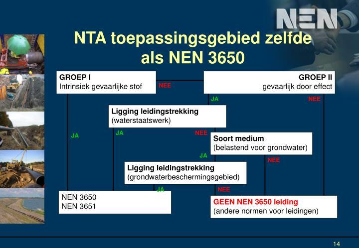 NTA toepassingsgebied zelfde
