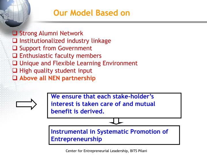 Our Model Based on