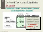 deferred tax assets liabilities example2