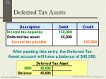 deferred tax assets3