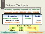 deferred tax assets5