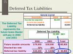deferred tax liabilities2